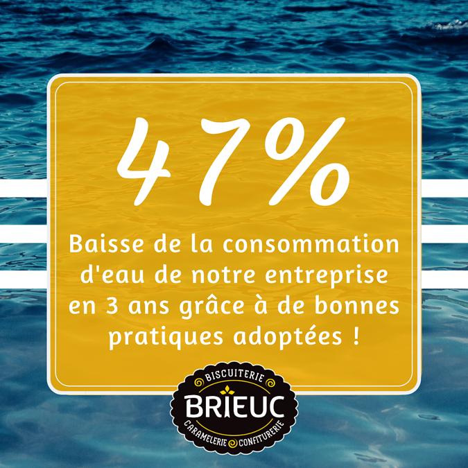 Our environmental impact 0